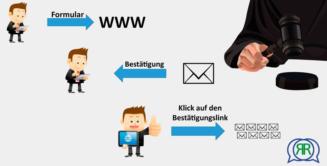 Emailmarketing erlaubt nach UWG in der Schweiz?