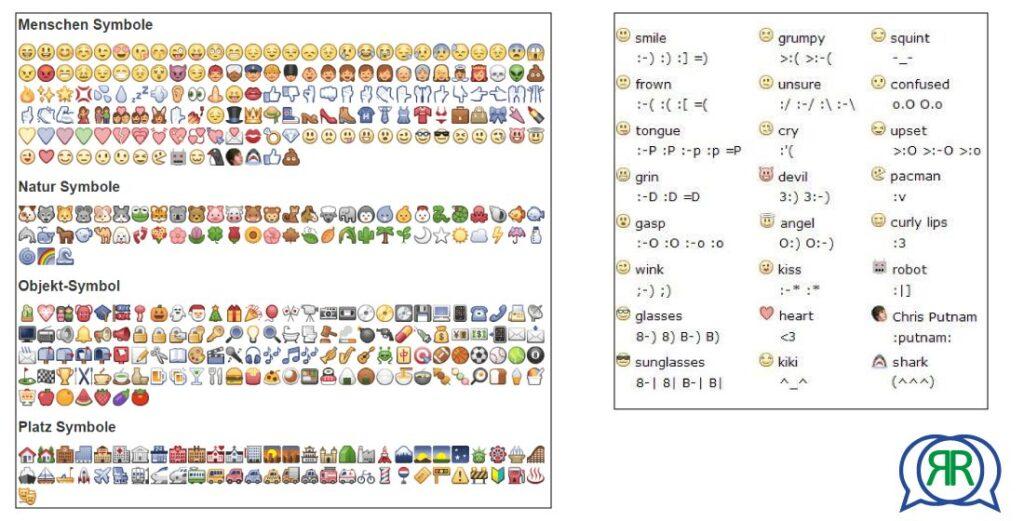 Facebook Emoticons auch Facebook Emojis genannt