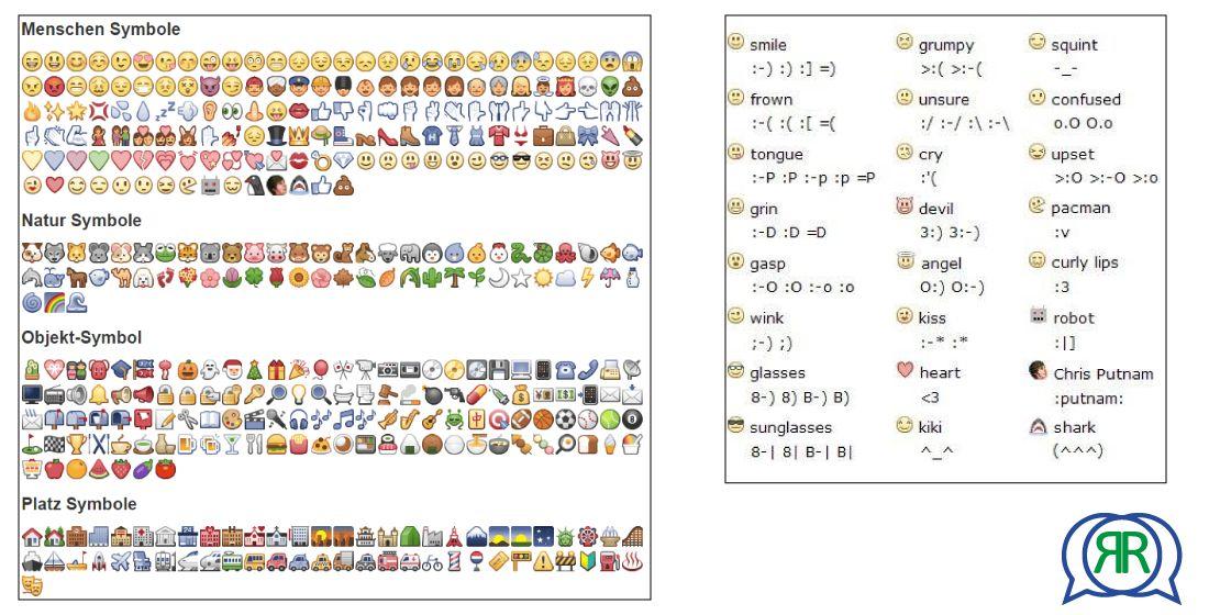 Facebook Emoticons bzw. Facebook Emojis